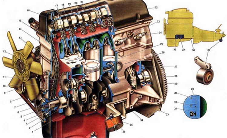 Устройство двигателя ВАЗ 2121