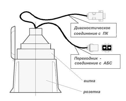 Схема подключения компьютера к