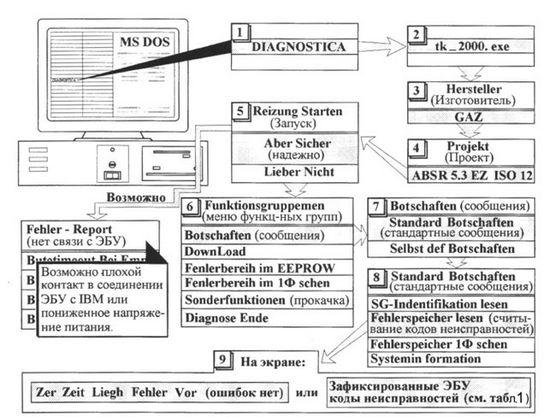Принципиальная схема блока питания компьютера атх